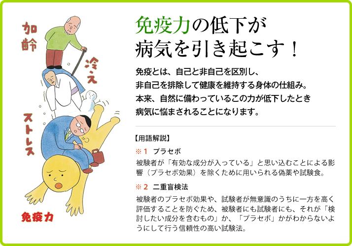 健やかに」2014年12月号 免疫力の低下が病気を引き起こす!   「健やか ...